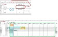 エクセルのデータ検索について,数式をご教示いただけますでしょうか? ≪やりたいこと≫ ①シート1の青枠部分のセルのIDナンバーと,シート2の青枠部分とが一致する場合,その一致する行内において,シート2の緑枠部分の範囲の中で,一番右端のデータである黄色マーカ部分を,シート1の赤枠部分のセルに表示させたい.  自分なりに数式を作成してみたのですが,全く機能せずでして...  ※vlookup以外...