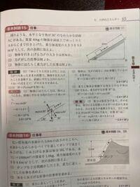セミナー物理基礎 基本例題15についての質問です。 ⑶の別解で重力のした仕事が-mghとなっていますがなぜ マイナスをつけるんですか? 重力による位置エネルギーはAを基準にしているからnighではないんですか?
