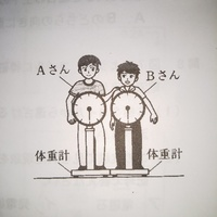 AさんとBさんがそれぞれ体重計に乗り、体重を計ると、Aさんは58kg、Bさんは44kgであった。 次に右の図のように、AさんがBさんを下向きに押して、2人の乗った体重計が同じ値を示すようにした。  Q : ことの時...