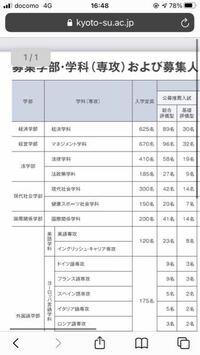 京都産業大学の公募推薦の合格者についてで、 法政策学科なんですけど昨年より募集人数が減っていたんですけとけど昨年より 募集人数ぴったりでしか取らないんですか?? ちなみに志願者数が118なんですけど これ...