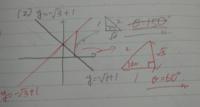 y=-√3+1の式が左上がりではなく、右上がりになる理由を教えてください。