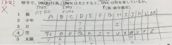 暗号で、DROHは鳥、HWNは犬とすると、OVCは何ですか? 暗号の解き方がわかりません。
