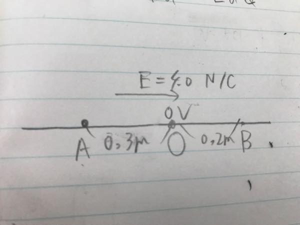 「図の様に右向きに4.0N/Cの一様な電界がある。点Oを基準として、点A,Bの電位を求めよ。」という問題について。 一様な電界があるとはどういうことでしょうか?Eの大きさは点O,A,Bで違いますよね?
