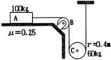 ブロックAは質量100kg,(※定滑車Bの質量は無視するとする。 ),半径0.2mの円板,動滑車Cは質量60kg,半径0.4mの円板,ブロックAと水平面間の摩擦係数μは0.25である。図の静止位...