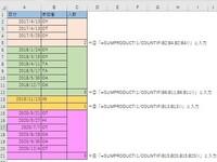 Excelで重複しているデータを1件としてカウントする方法ですが、 添付画像のようにエクセル関数で人数を出力してます。 色分けされたところがあるグループ間で、その中で各①~④のように 関数を入れており且つグル...