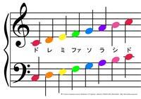 ドレミファソラシドの音階の♪に色を付けたもので、一番一般的なモノはどれでしょうか??? 「音階 色」で検索すると下の図の色分けのものが多く出てきますが、これがスタンダードなのでしょうか?