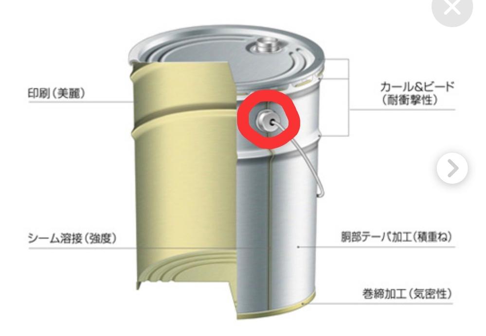 オイル缶の取っ手 部品名を教えて下さい。(赤丸部分) 宜しくお願いします。