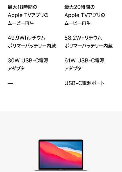 MacBook ProはUSB-C電源ポートが付いていますが、これってなんですか?MacBook Airにはついてません