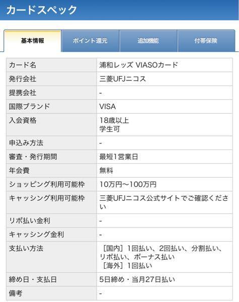 浦和レッズのクレジットカードなんですけど、ショッピング利用可能枠というのはどういうことでしょうか? 月々使えるお金ってことですよね? 10万円からしか使えないってことは2000円の食事とかでも使...