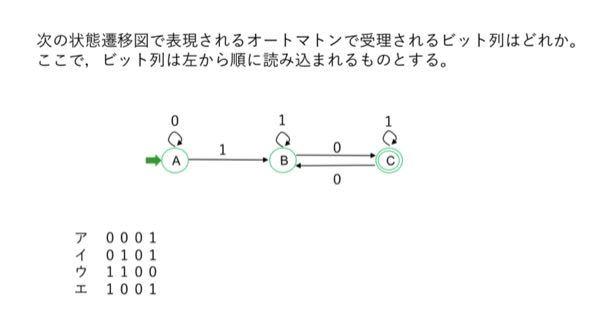 この問題の解き方と答えを教えてください。