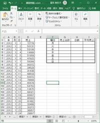 VBA なぜ「+1」なのか分からない。  とあるVBA問題集の回答の内容が理解できません。 [問題] 「曜日別の売上合計・日数・平均売上を計算し、G2~I8に入れて下さい。」 (エクセルの表は画像を添付しました)  ★印の部分がなぜ「+1」が必要なのか分かりません。 よろしくお願いいたします。  [回答]  Dim i As Long  Dim intW As Integer  Range(...