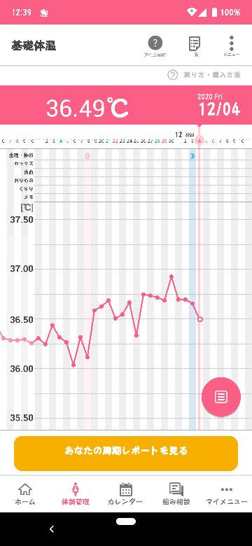 初めまして 不妊治療を初めましてちょうど3年目に突入しました 現在、タイミング治療中です 11月16日に筋肉注射 11月17日と18日にタイミング 11月19日にしっかり排卵した事が確認され...