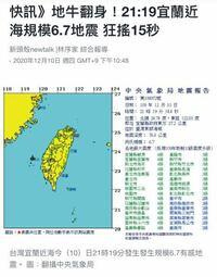地震の強さ4級とは、震度でいうとどのくらいの強さですか? 先程、台湾で地震がありました。 台湾ニュースを見ると4級と表記されていました。 知人が多く住んでいるので心配です。