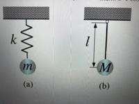図aに示すばね質量系の固有円振動数に示す図b振子の固有円振動数を一致させるためには、振子の長さLをどうすればいいか 分かる方お願いします。