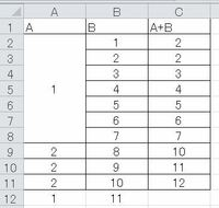 エクセルVBAにて質問です セル結合したところを計算したいのですがどうすればよいでしょうか (結合箇所の数字は同じです、写真より結合箇所はすべて1として計算  結合している場合、上側(実数値が入っている)のセル値を読むようにしたい)  上手くいかないのでわかる方お願いします  Sub 計算() Dim I For I = 2 To  Cells(I, 3) = Cells(I, 1) + C...