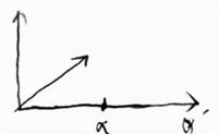 数学・ベクトルと行列の基礎的な定義について質問です。  質問A 3つのベクトルが一次独立と言う事は3つのベクトルが 0ベクトルでも並行でないという事ですか? ※n=(1,2,3) (つまり、各ベクトルに重みWₙを掛けて足し合わせた総和を  0にするには各重みを全て0にする必要があると言う事ですか?)  質問B 基底と一次独立は何が違うのですか? 添付した画像には互いが並行...