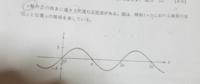 この正弦波の式はどうなりますか?自分はx軸正の向きにずらしてy-tグラフに直すと最初はy軸負の向きに進むので-bが係数だと考えたのですが違いました
