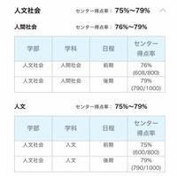 東京都立大学の人文学部人間社会学科に行きたいと思っている高一女子です まだあまり大学入試について詳しくないので、センター得点率がよく分かっていないのですが、この大学はやはり難関なのでしょうか? 他の...