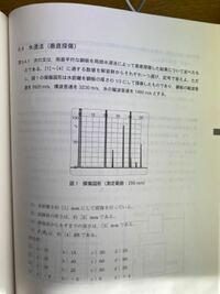 超音波探傷試験レベル2の問題集からの出題で、 なぜ答えの数値になるのか?公式を含めて詳しく解説していただいて、教えてくださいませ。   問6.4.1   次の文は、両面平行な鋼板を局部水浸法によって垂直探傷した...