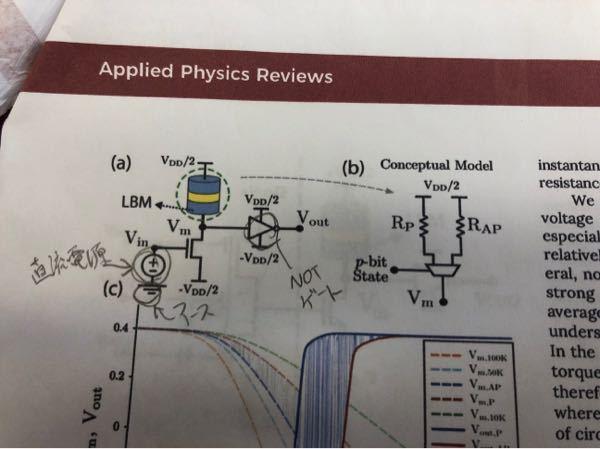 大学で電子回路を学んでいるのですが 左の図のVDD/2と右の図の皿みたいになっているものはどういう意味ですか?