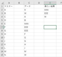 VBA マスターに存在していないデータの抽出をするコード 添付のA列がマスターで、C列のようなデータがあった際、 マスターに存在しない文字をE列に 書き込んでいくコードはございますでしょうか。  ご教示お願いいたします。