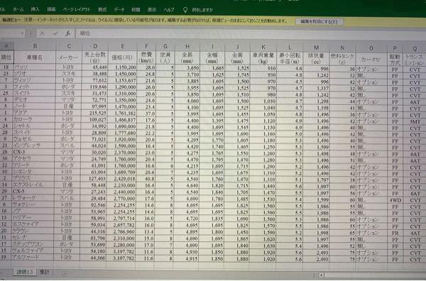 Excelの問題がわかりません。 わかり方教えていただけると助かります! 画像は2枚あります。プロフィールから飛んでいただけると助かります