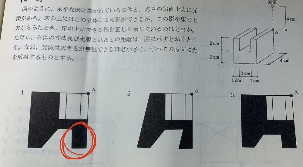 (数的処理) 立体の影の問題について質問です。 この問題の正解は肢1なのですが、この赤く示した部分が直線になっている理由がわからないので教えていただきたいです。よろしくお願いします。