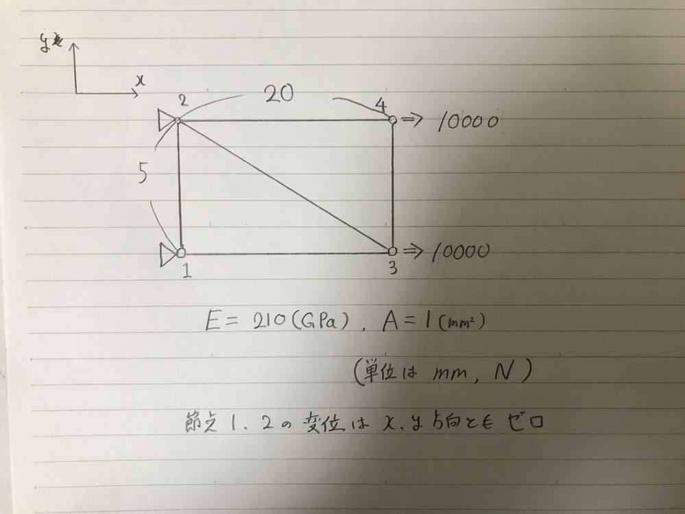 材料力学・構造力学の問題を教えていただきたいです。 写真の節点3,4の変位をそれぞれ求めてください。 もし条件が足りなかったら教えてください
