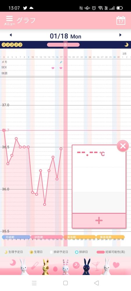 妊娠を望むものです 基礎体温を今月からつけ始めているのですが、ガタガタだし、初めてだしでよく分かりません これはまだ低温期であってるんでしょうか?予定では明日が排卵予定日らしいです。