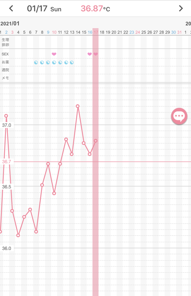 多嚢胞性卵巣症候群と診断され不妊治療開始。 プラノバールを7日間分処方され1月13日に飲み終わりました。 飲み終えて4日経ち昨日から下腹部の痛みがありますが生理が来ません。 体温も高いままなの...