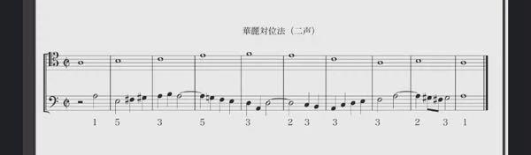 華麗対位法を勉強しています。 画像の掛留した小節(4.6)のところで掛留を終えたら4小節目はソファミ 6小節目はドシという音に移っていますが、掛留を終えたあとは基本的にどの音に移れば良いのでしょ...