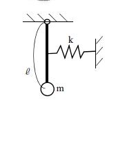 質量を無視できる長さℓの棒が天井にヒンジで固定され, 他端に質点 m が取付けられている.棒の中点ℓ/2 に図のようにばね定数 k のばねを取り付けたとき,振り子の固有振動数を求めてほしいです。...