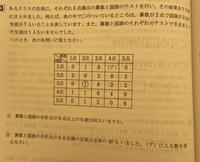 問題(1)(2)の解き方をご教授願います。