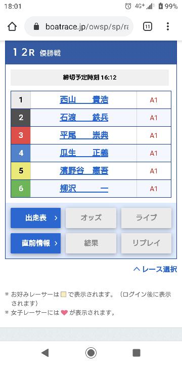 明日の江戸川の優勝戦予想お願いします
