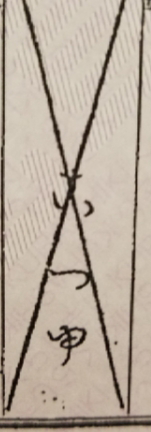 戸籍謄本の先祖の名前でなんと読むのでしょうか?