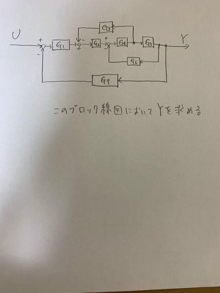 このブロック線図を解いてください