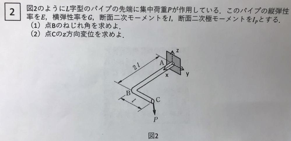 材料力学の、集中荷重の問題です。(1)(2)どちらもわからないので、解き方を教えていただきたいです。よろしくお願いします。