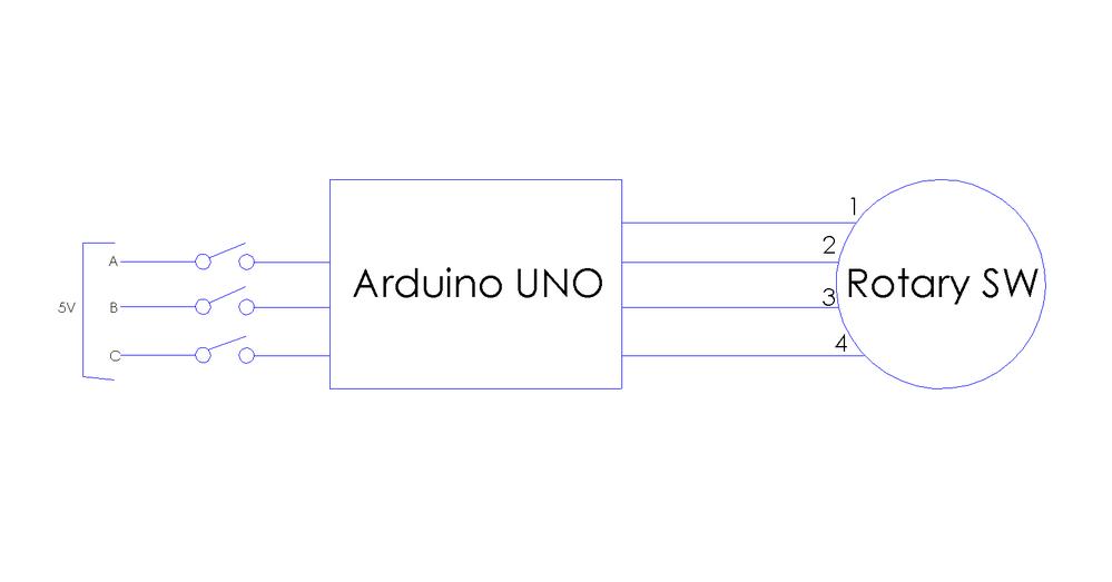 Arduinoでのスイッチ制御について Arduinoでリレーの制御をしたいと考えています。 ただ、Arduinoの勉強は殆どしていなく、暗中模索の状態です。 経験としては、誰かが作ったプログラ...