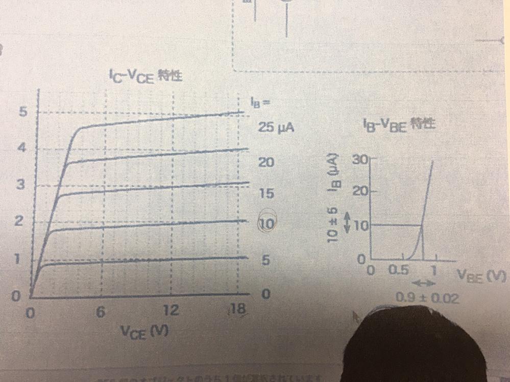下図のIC-VCE,IB-VBE特性を持つ、エミッタ共通増幅回路(Vcc=18V,直流バイアス電流10μA)について(1)~(3)の設問を答えよ。 (1)この増幅回路の小信号電流増幅率hfeを...