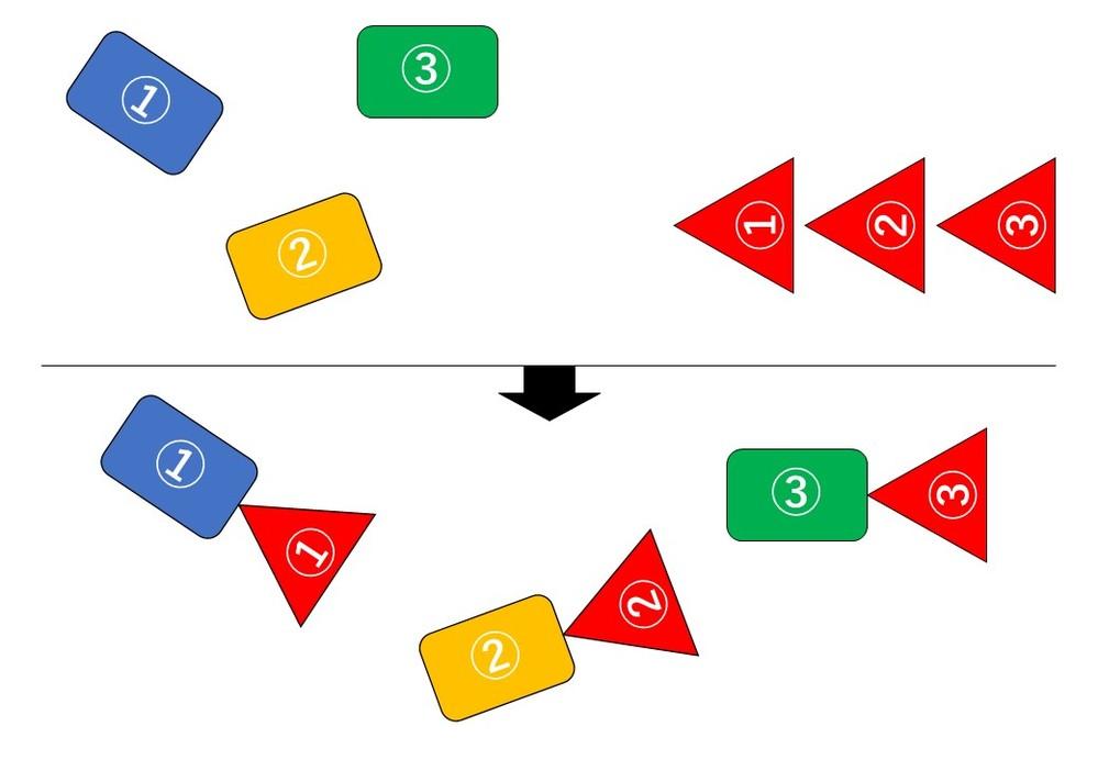 500枚! PowerPointのVBAについて助けてください! 添付画像を参照ください。 上部のように四角形と三角形がバラバラに配置されている状況があります。 それを下部のように、四角形の短辺...