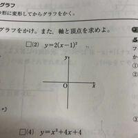 解き方が分かりません。解説よろしくお願いします。 二次関数のグラフ 数1 数Ⅰ