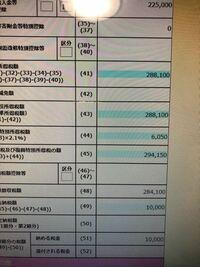 確定申告をイータックスで入力しました。 給与所得者で年末調整は終わっています。 売電収入が20万円を超えなければ確定申告不要ときいています。 去年の売電収入が29万あり、経費の12万を引いた所実質の収入は17万円になり確定申告は不要としても良いのでしょうか? イータックスでそのまま入力したことろ、1万円の納税結果が、出ました。 1万円の内訳は、復興税のようです。 私のように雑収入が経費を計上...