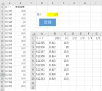 ExcelのVBAにて質問です。 画像のような登録画面があり、登録・修正業務をしています。 登録ボタンを押すと、 転記シートに転記したいのですが、 下記のコードでC2のセルには転記できたのですが、 入力シートにて...