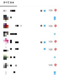 LINE 誕生日カードの風船についてです 風船が全員100と出ていますが 全員が100回ずつ風船マークを押したって事になるんですかね?