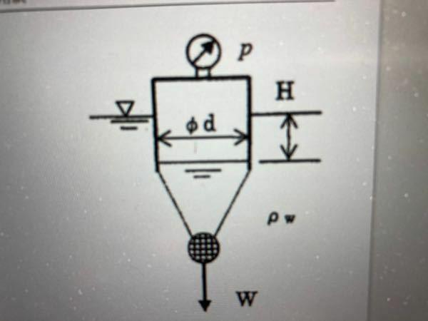 流体の問題解いてたんですが、この絵の丸の中に矢印があるのはなんですか?どんな意味ですか?