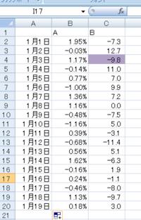 書式設定で関数を使って、セルの色を変更する方法を探しています。 画像にあるように、A列とB列があります。B4のように「A列がプラス、B列が-7.2を超えるマイナス」の2つの条件が重なった日にB列の当該箇所を紫にしたいです。  書式設定でどのように関数をくめばよろしいのでしょうか。
