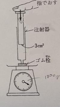 指で注射器押していて、台はかりの重さは1800g、大気圧1000hPaなんですが 図の場合、1800gは大気圧の力も含まれてますか?