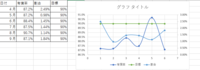 エクセルのグラフで横軸を月表記にしたいのですがどのようにすればよろしいでしょうか?
