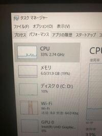 メモリ容量が32gbあって6gbしか使ってないのにイラストレーターがめちゃくちゃ重いです。 どうしたらよいでしょうか? イラレはccです。