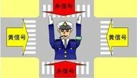 警察官が腕を垂直に上げた場合、体に平行する道路はどこのことを指しているんですか? (赤信号、黄色信号の単語を入れて説明してくれるととてもありがたいです)